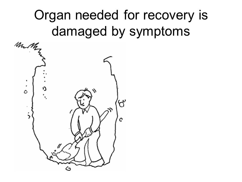 Organ needed for recovery is damaged by symptoms
