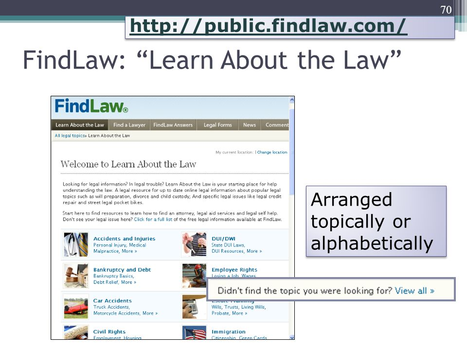FindLaw: Learn About the Law 70 http://public.findlaw.com/ Arranged topically or alphabetically