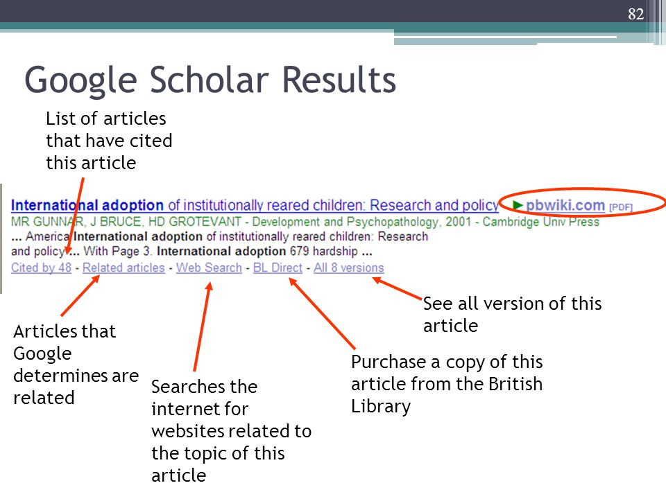 82 Google Scholar Results List of articles that have cited this article Articles that Google determines are related Searches the internet for websites