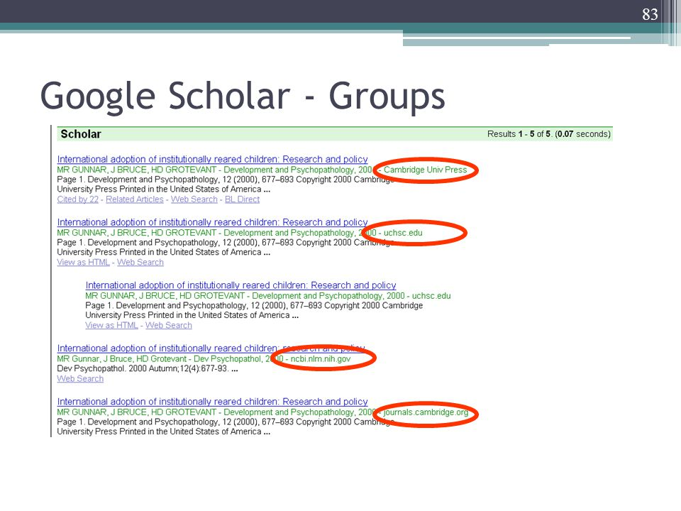 83 Google Scholar - Groups