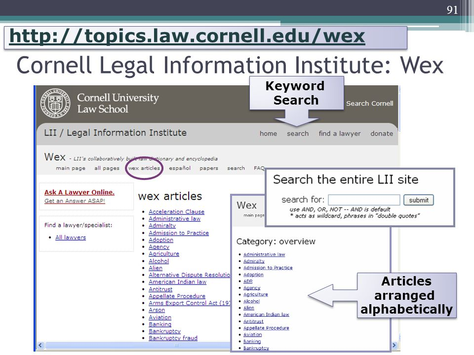Cornell Legal Information Institute: Wex 91 http://topics.law.cornell.edu/wex Articles arranged alphabetically Articles arranged alphabetically Keyword Search
