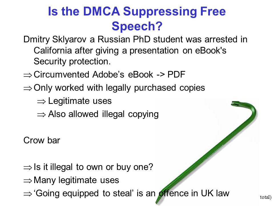 27(#total) Is the DMCA Suppressing Free Speech.