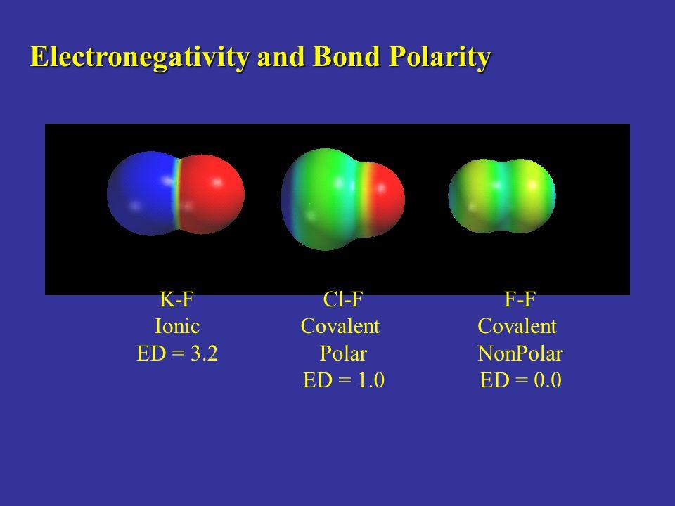 K-F Ionic ED = 3.2 Cl-F Covalent Polar ED = 1.0 F-F Covalent NonPolar ED = 0.0 Electronegativity and Bond Polarity