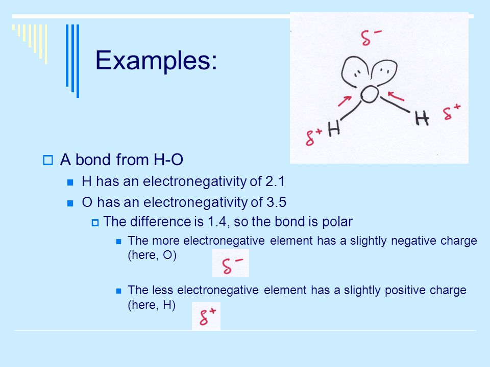 Examples:  A bond from H-O H has an electronegativity of 2.1 O has an electronegativity of 3.5  The difference is 1.4, so the bond is polar The more electronegative element has a slightly negative charge (here, O) The less electronegative element has a slightly positive charge (here, H)