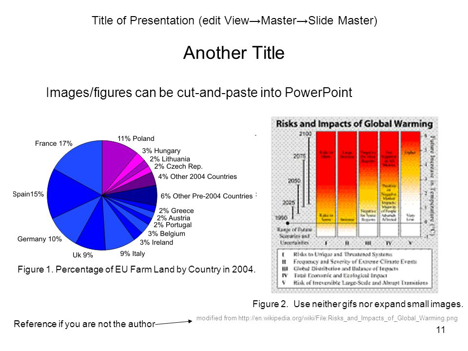 Title of Presentation (edit View→Master→Slide Master) 11 Another Title Images/figures can be cut-and-paste into PowerPoint Figure 1.