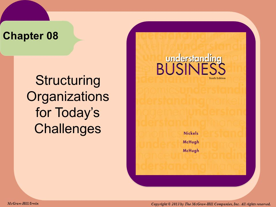 1.Outline the basic principles of organization management.