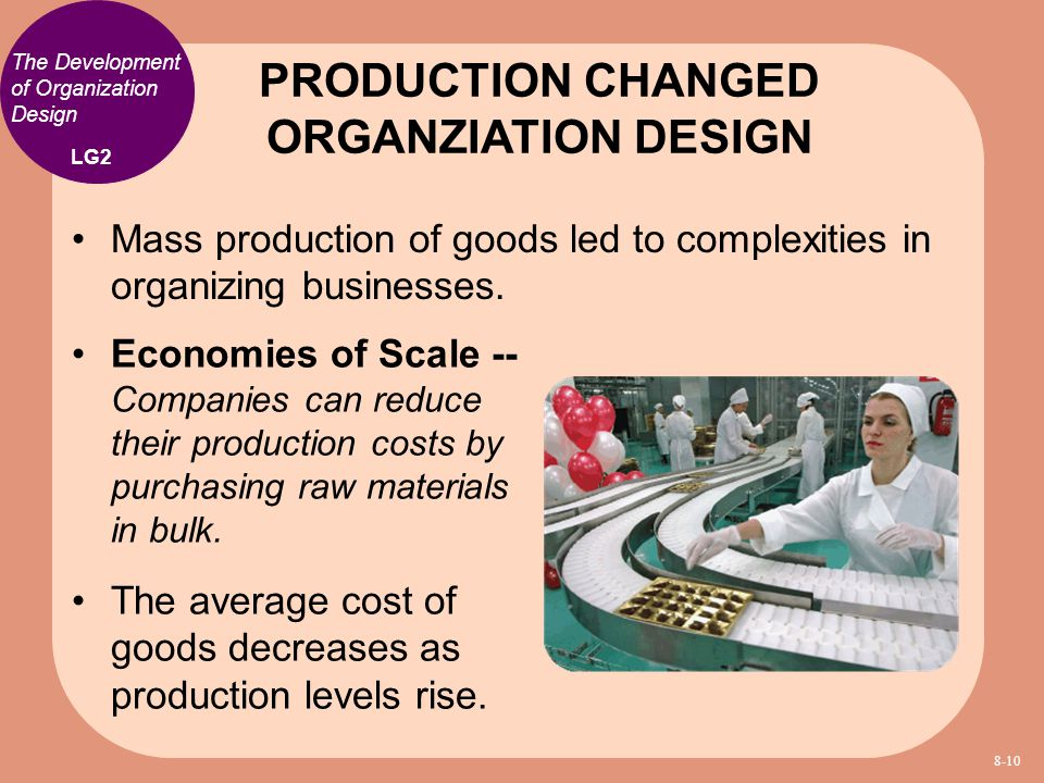 The Development of Organization Design Mass production of goods led to complexities in organizing businesses. PRODUCTION CHANGED ORGANZIATION DESIGN E