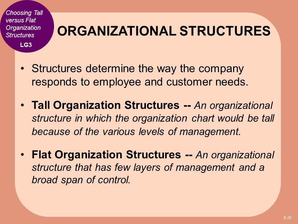 Choosing Tall versus Flat Organization Structures Structures determine the way the company responds to employee and customer needs. Tall Organization