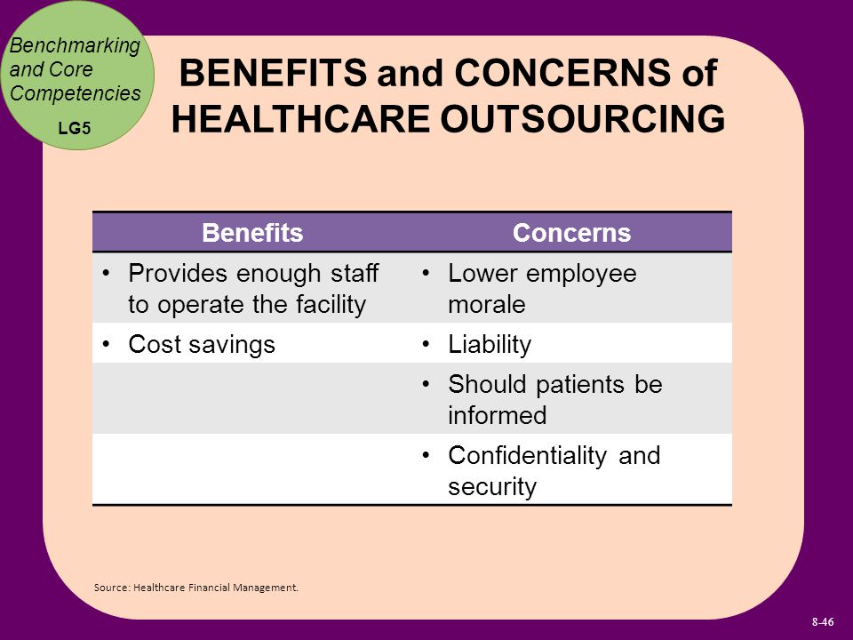 Source: Healthcare Financial Management. BenefitsConcerns Provides enough staff to operate the facility Lower employee morale Cost savingsLiability Sh