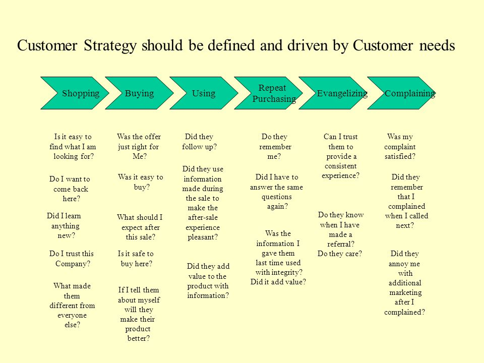 To build long-lasting mutually beneficial relationships Success measured in customers and customer value –Goals, results even incentives measured in t