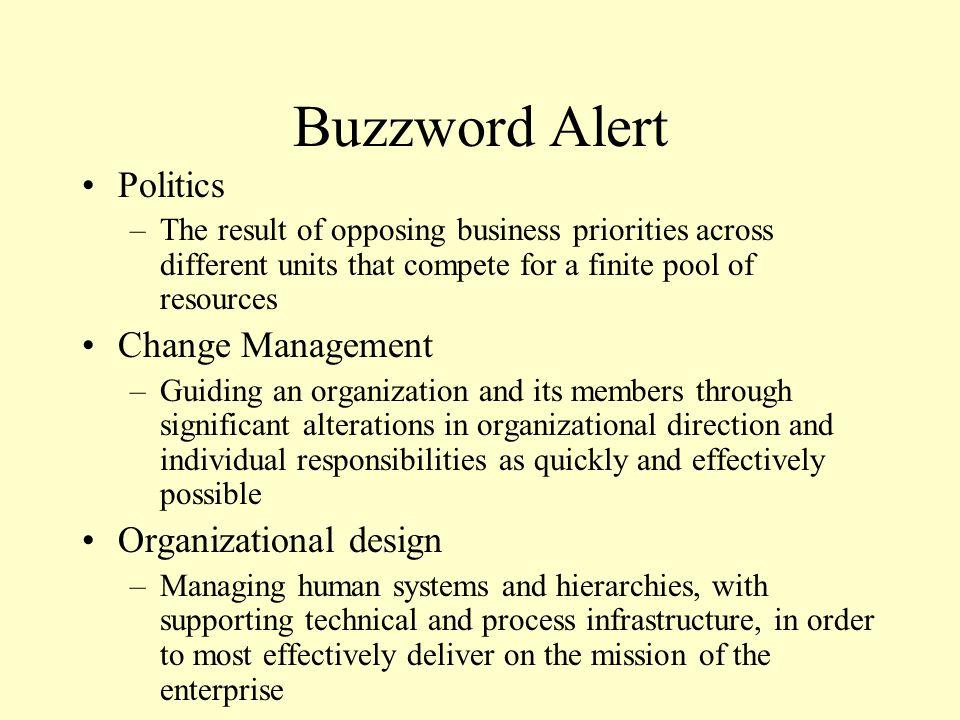 Creating the CRM organization