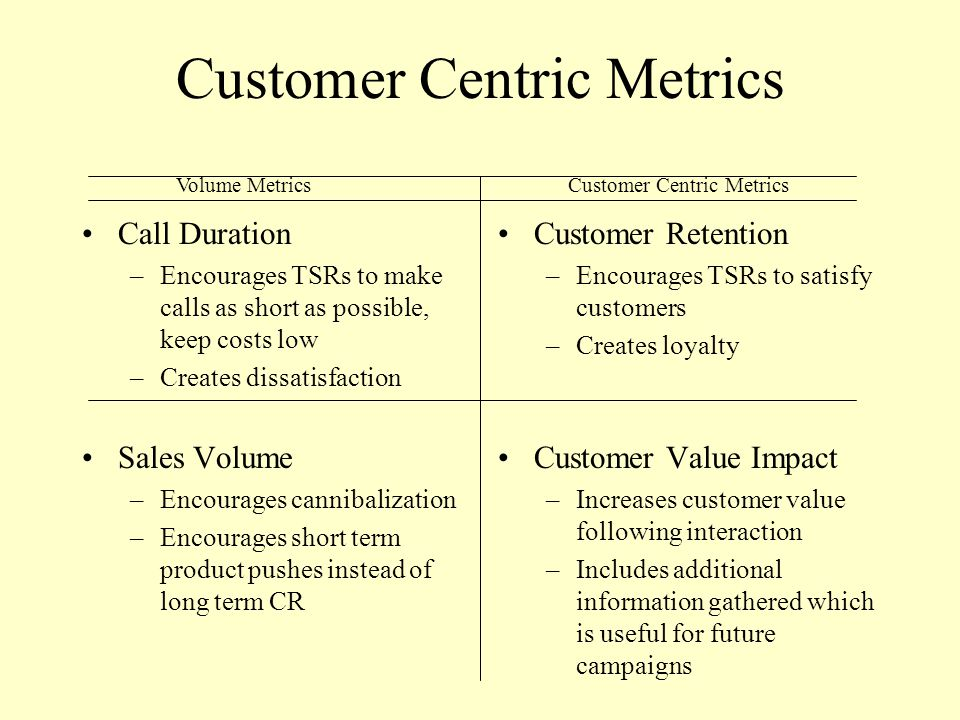 Everyone in an organization needs to think about the customer. To achieve this, an organization must encourage change by providing the tools to make t