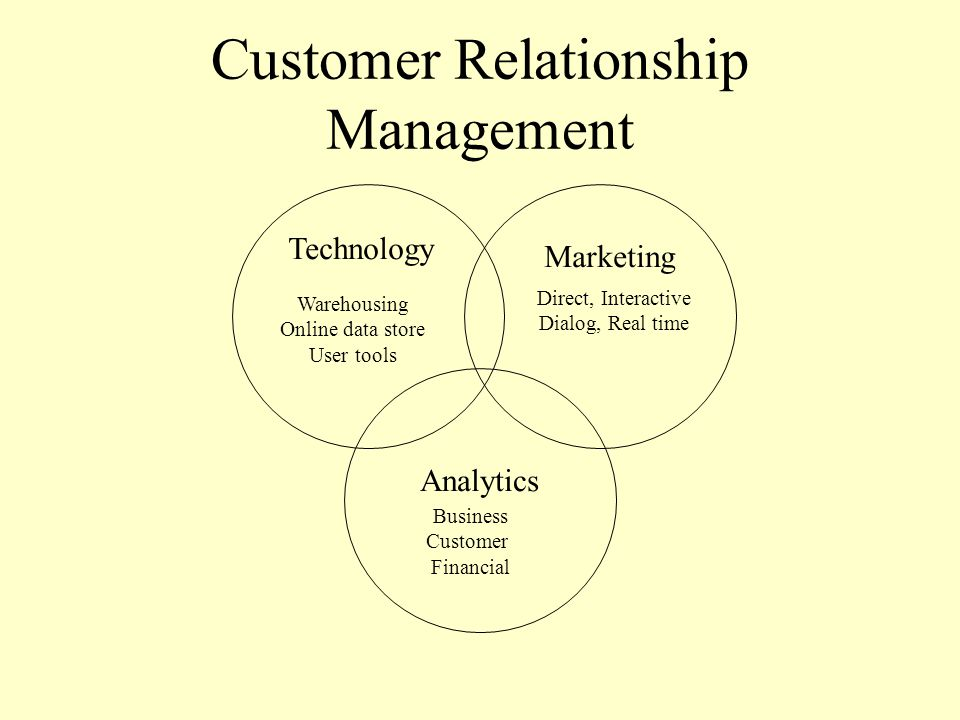 CRM Framework Source : Andersen Consulting