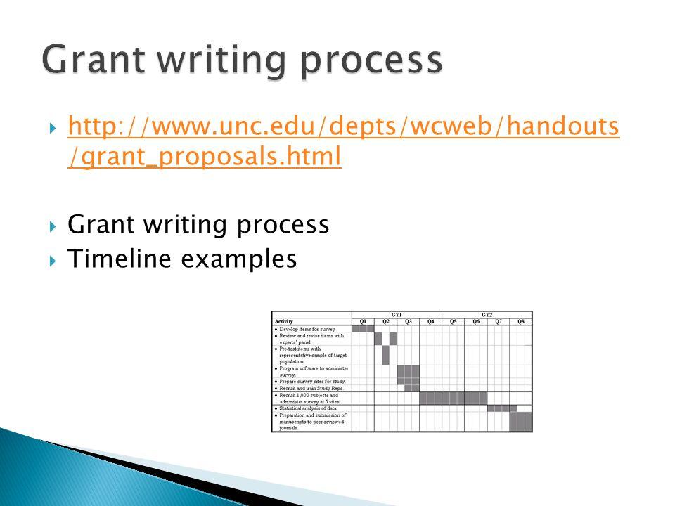  http://www.unc.edu/depts/wcweb/handouts /grant_proposals.html http://www.unc.edu/depts/wcweb/handouts /grant_proposals.html  Grant writing process  Timeline examples