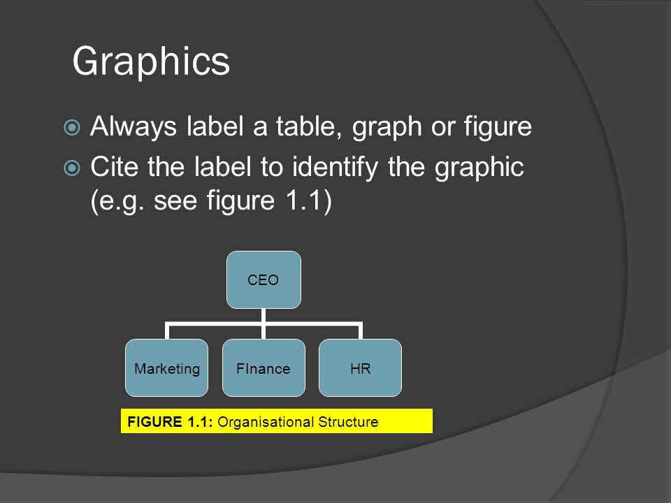 Graphics  Always label a table, graph or figure  Cite the label to identify the graphic (e.g. see figure 1.1) CEO MarketingFInanceHR FIGURE 1.1: Org