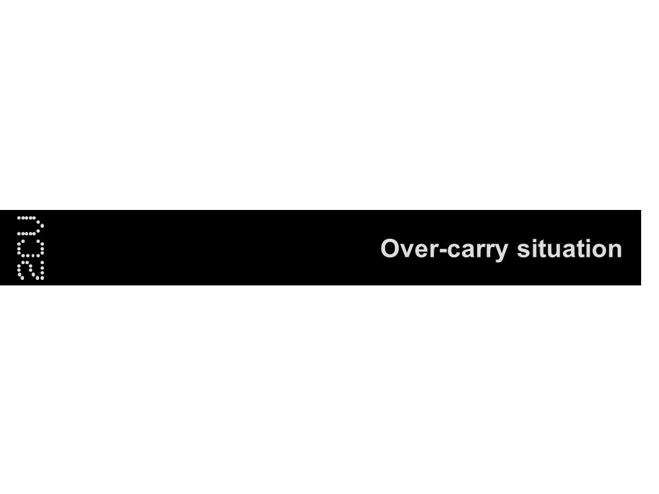 Bakerloo Line Detrainment: understanding the nature of over-carries 18 Over-carry situation