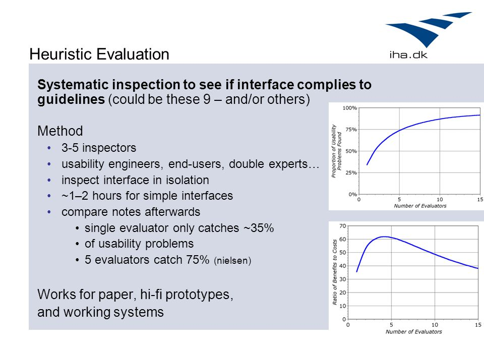 Heuristic Evaluation Systematic inspection to see if interface complies to guidelines (could be these 9 – and/or others) Method 3-5 inspectors usabili