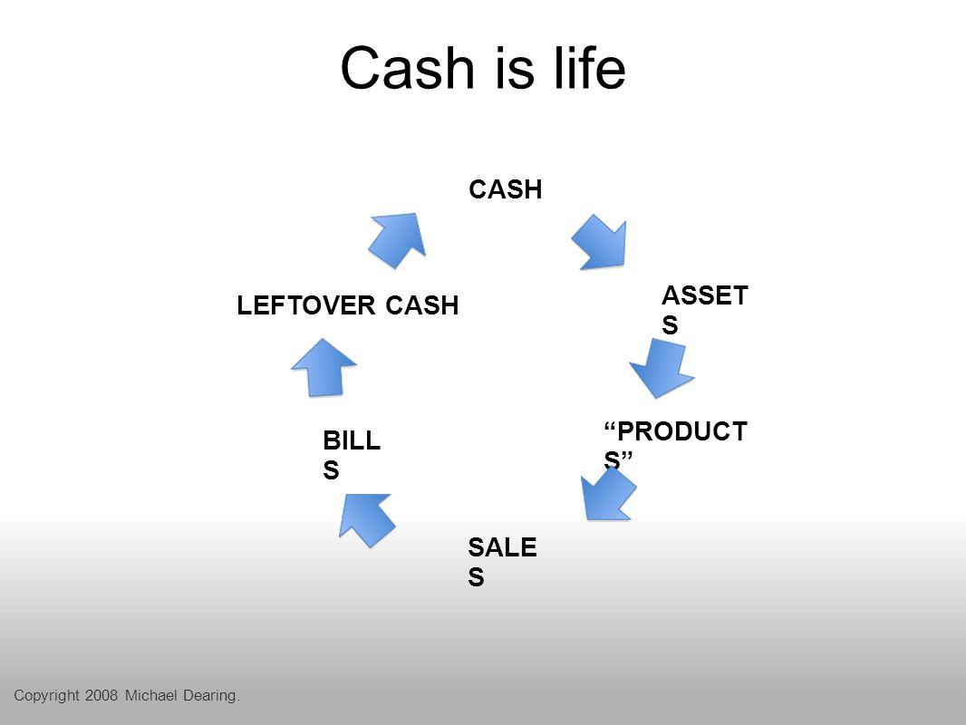 Cash is life CASH ASSET S SALE S BILL S PRODUCT S LEFTOVER CASH Copyright 2008 Michael Dearing.