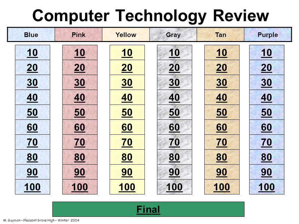 M. Guymon – Pleasant Grove High – Winter 2004 Computer Technology Review 10 BluePinkYellowGrayTanPurple 10 100 90 80 70 60 50 40 30 10 20 10 20 100 90