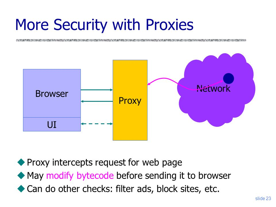 slide 23 Browser Proxy Network uProxy intercepts request for web page uMay modify bytecode before sending it to browser uCan do other checks: filter a