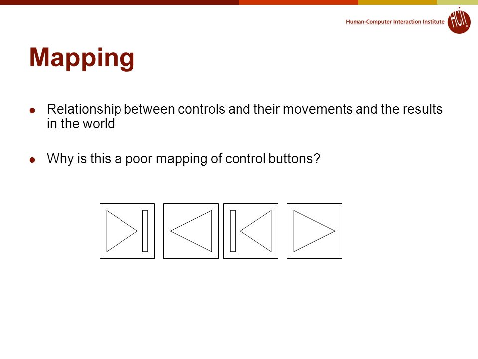 Mapping Relationship between controls and their movements and the results in the world Why is this a poor mapping of control buttons