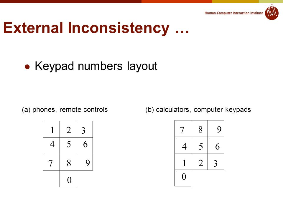 External Inconsistency … Keypad numbers layout 12 3 456 7 89 7 89 12 3 456 0 0 (a) phones, remote controls(b) calculators, computer keypads