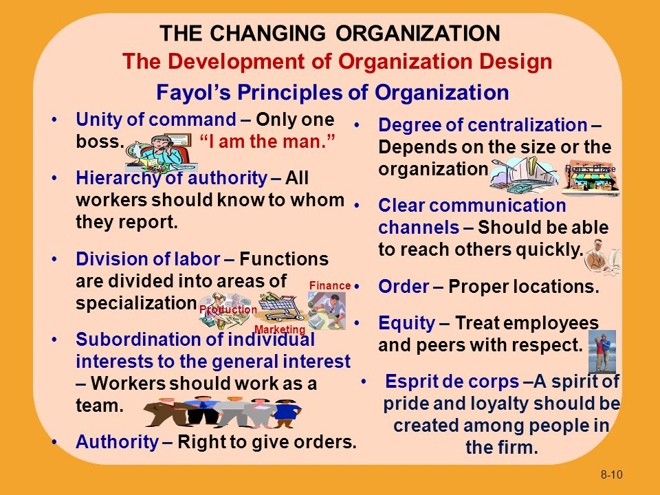 """Unity of command – Only one boss. """"I am the man."""" Hierarchy of authority – All workers should know to whom they report. Division of labor – Functions"""