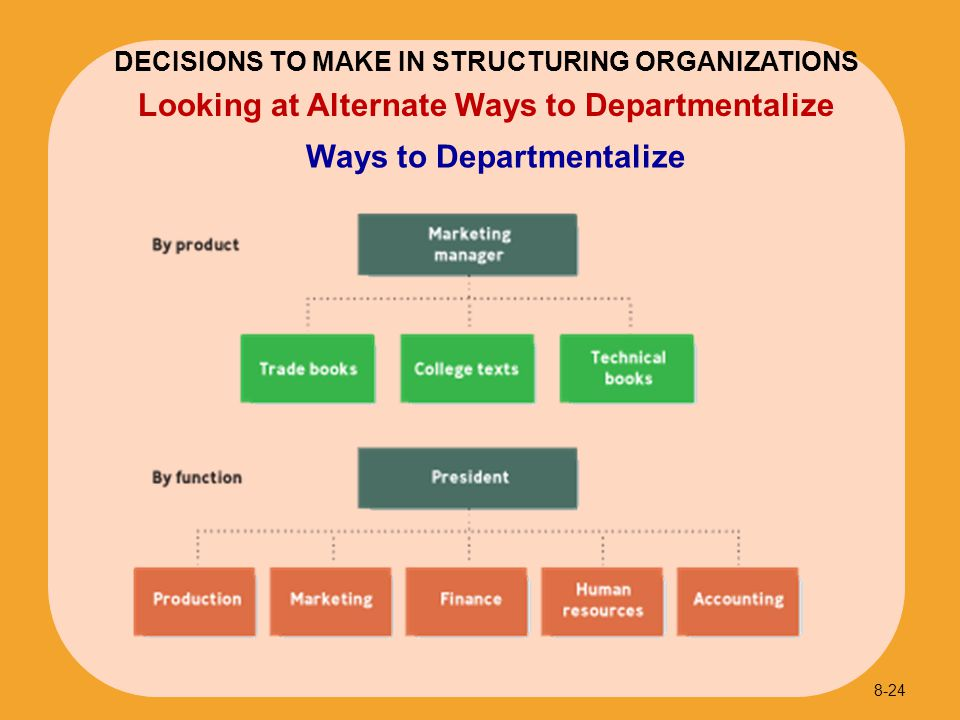 Looking at Alternate Ways to Departmentalize Ways to Departmentalize 8-24 DECISIONS TO MAKE IN STRUCTURING ORGANIZATIONS