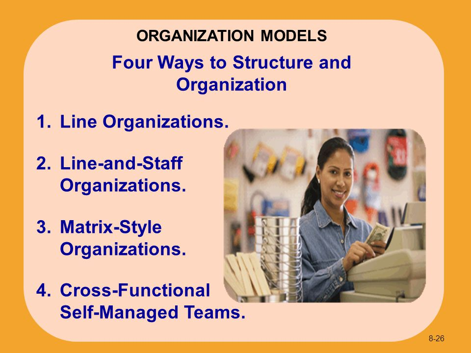1. Line Organizations. 2. Line-and-Staff Organizations. 3. Matrix-Style Organizations. 4. Cross-Functional Self-Managed Teams. Four Ways to Structure
