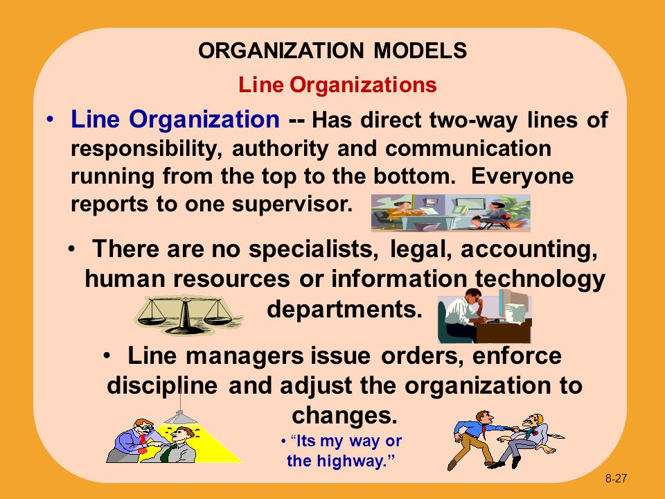 Line Organizations Line Organization -- Has direct two-way lines of responsibility, authority and communication running from the top to the bottom. Ev