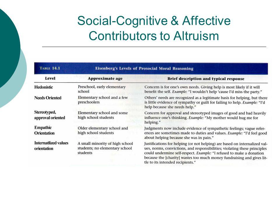 Social-Cognitive & Affective Contributors to Altruism