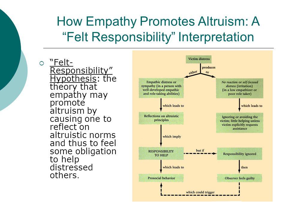 "How Empathy Promotes Altruism: A ""Felt Responsibility"" Interpretation  ""Felt- Responsibility"" Hypothesis: the theory that empathy may promote altruis"