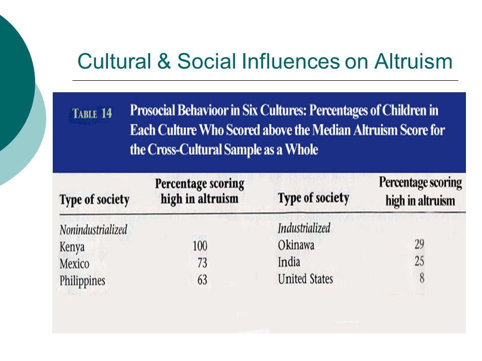 Cultural & Social Influences on Altruism