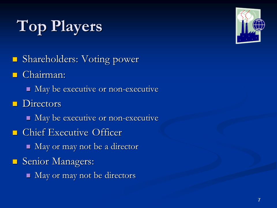 7 Top Players Shareholders: Voting power Shareholders: Voting power Chairman: Chairman: May be executive or non-executive May be executive or non-executive Directors Directors May be executive or non-executive May be executive or non-executive Chief Executive Officer Chief Executive Officer May or may not be a director May or may not be a director Senior Managers: Senior Managers: May or may not be directors May or may not be directors
