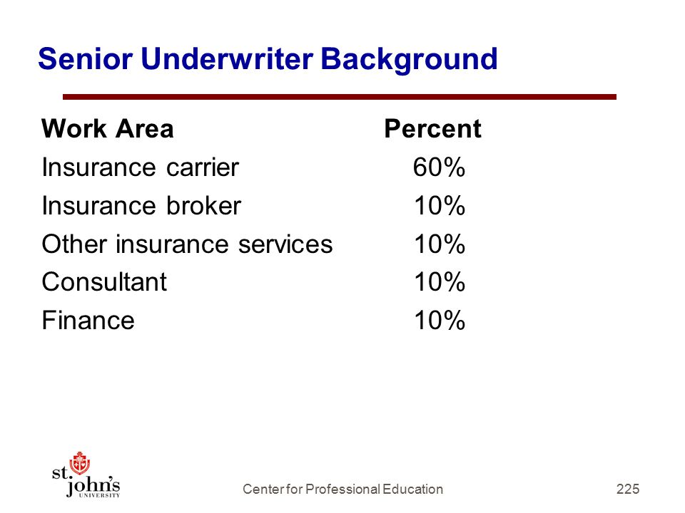 Senior Underwriter Background Work AreaPercent Insurance carrier 60% Insurance broker 10% Other insurance services 10% Consultant 10% Finance 10% 225Center for Professional Education