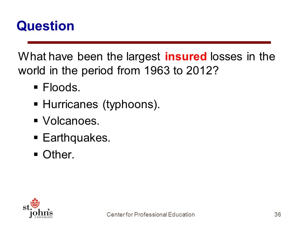 Question What have been the largest insured losses in the world in the period from 1963 to 2012.