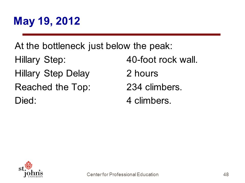 48 May 19, 2012 At the bottleneck just below the peak: Hillary Step: 40-foot rock wall.