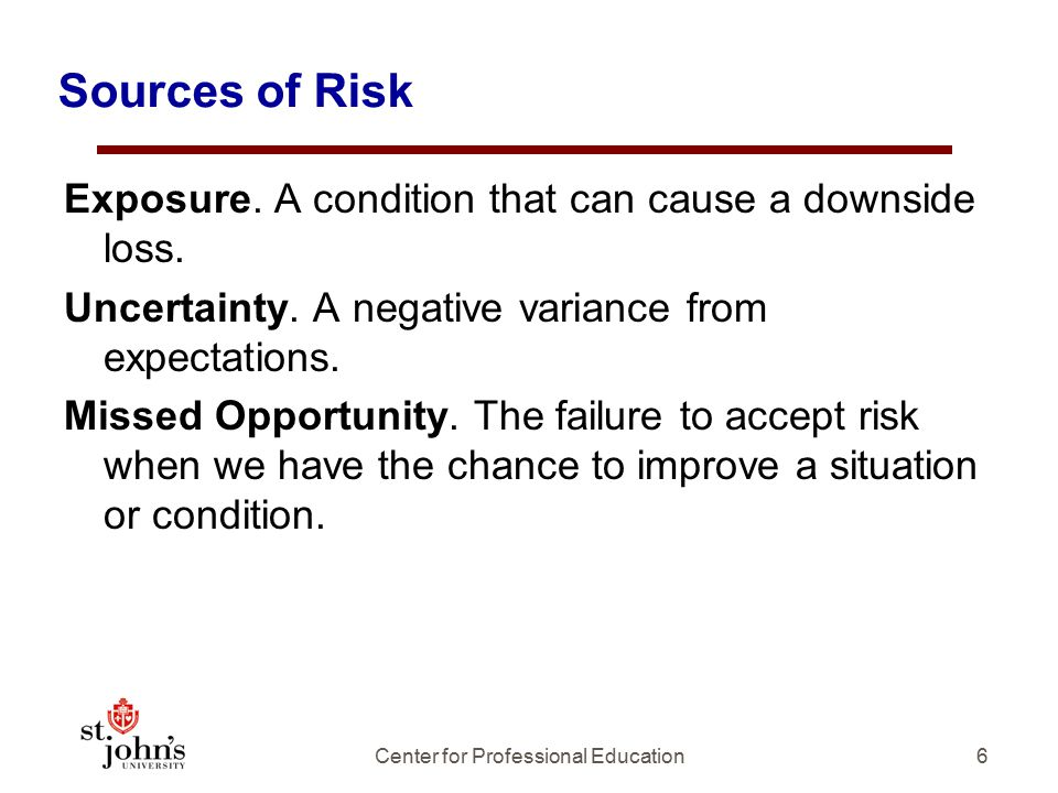 Sources of Risk Exposure.A condition that can cause a downside loss.