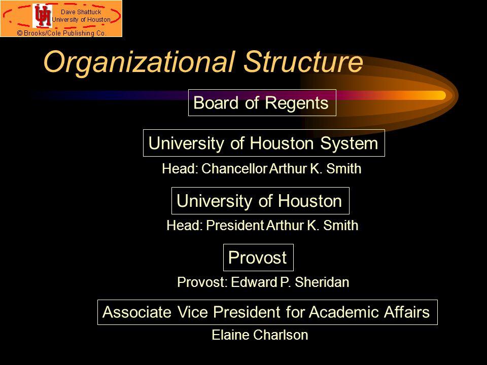 Organizational Hierarchy College of Engineering ECE Department Dean: Ray Flumerfelt Chair: Fritz Claydon (ECE) Associate Dean for Undergraduate Programs Larry Witte Director of Undergraduate Studies Dr.