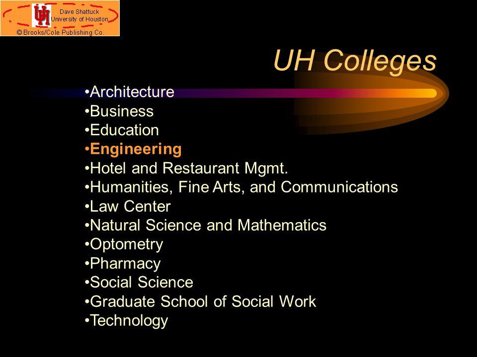 Organizational Structure University of Houston System Provost University of Houston Head: Chancellor Arthur K.