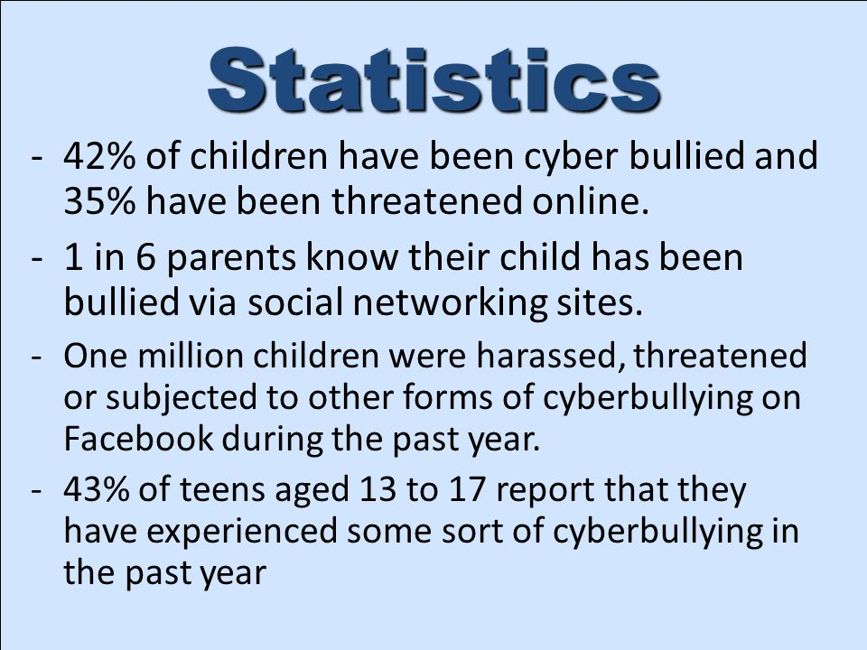 Statistics -42% of children have been cyber bullied and 35% have been threatened online.