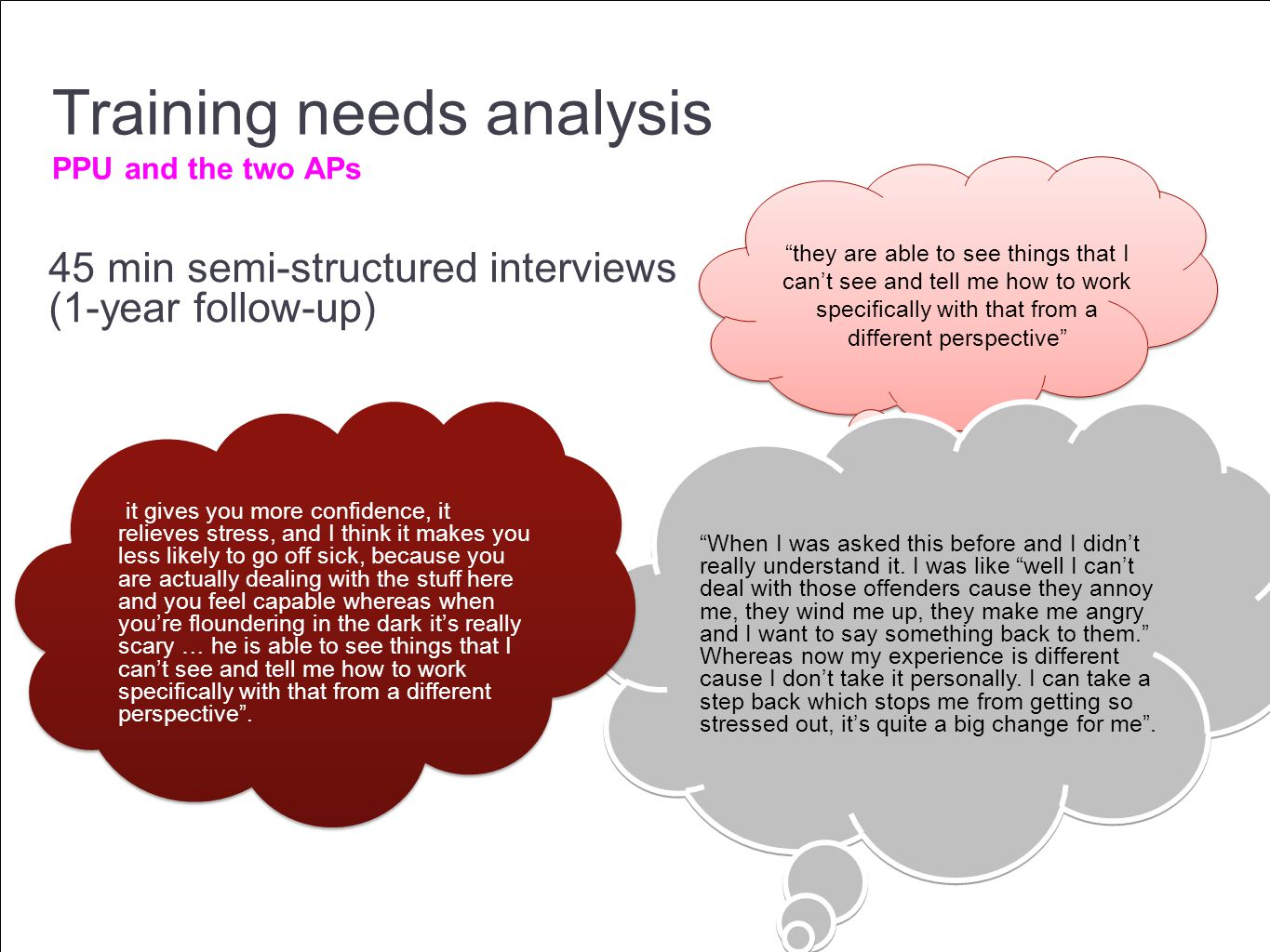 ‹ Training needs analysis PPU and the two APs 45 min semi-structured interviews (1-year follow-up) they are able to see things that I can't see and tell me how to work specifically with that from a different perspective When I was asked this before and I didn't really understand it.