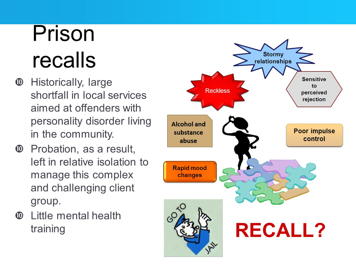 Prison recalls  Historically, large shortfall in local services aimed at offenders with personality disorder living in the community.