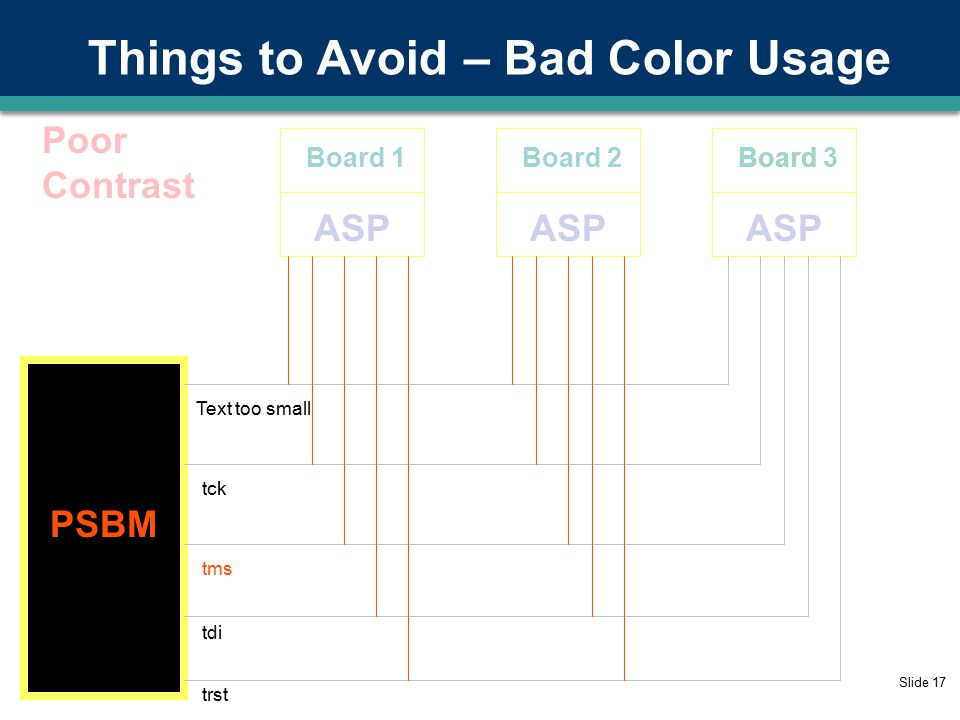 Things to Avoid – Borders and Other Space Wasters Do not use borders, headers, footers or objects on the master slide page –Only exception is the smal