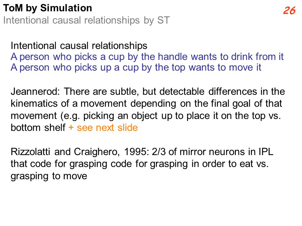 Intentional causal relationships A person who picks a cup by the handle wants to drink from it A person who picks up a cup by the top wants to move it Jeannerod: There are subtle, but detectable differences in the kinematics of a movement depending on the final goal of that movement (e.g.