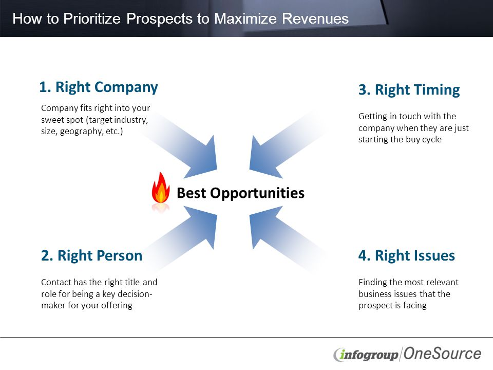 How to Prioritize Prospects to Maximize Revenues Company fits right into your sweet spot (target industry, size, geography, etc.) 2.