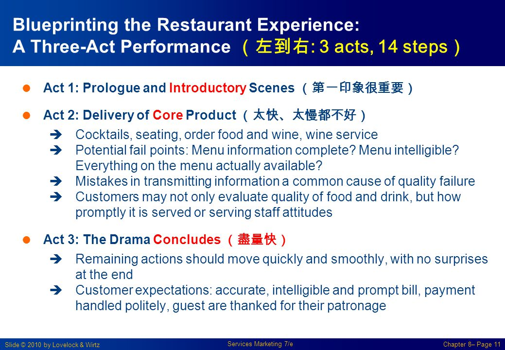Slide © 2010 by Lovelock & Wirtz Services Marketing 7/e Chapter 8– Page 11 Blueprinting the Restaurant Experience: A Three-Act Performance (左到右 : 3 ac