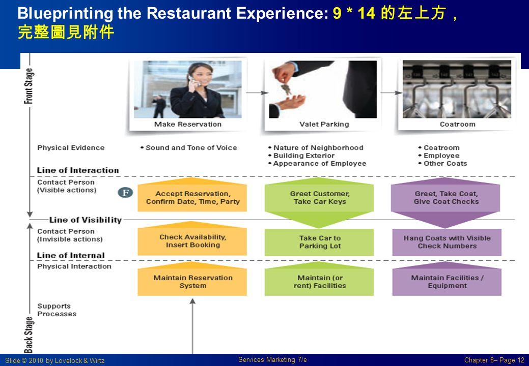 Slide © 2010 by Lovelock & Wirtz Services Marketing 7/e Chapter 8– Page 12 Blueprinting the Restaurant Experience: 9 * 14 的左上方, 完整圖見附件