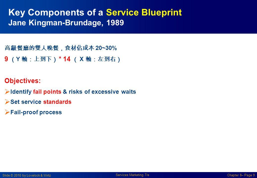 Slide © 2010 by Lovelock & Wirtz Services Marketing 7/e Chapter 8– Page 9 Key Components of a Service Blueprint Jane Kingman-Brundage, 1989 高級餐廳的雙人晚餐,