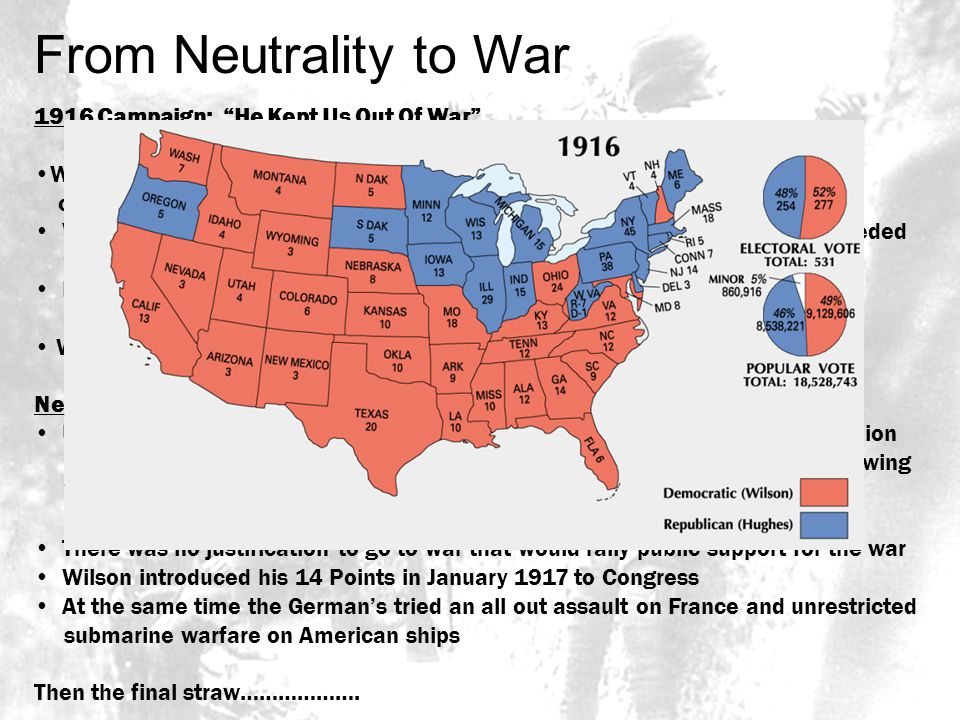 Let's Stop and think… Should the US be entering the war now (in your opinion).